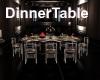 [BD]DinnerTable