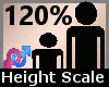 Scale Height 120% F A