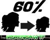 Scaler 60% Head Female
