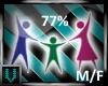 Avatar Resizer 77%