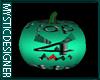 Derivable Pumpkins