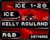 Ice Kelly Rowland