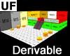 UF Derivable Multi Room