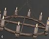 Candle Chandelier Deriv.