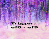 Trigger photo background