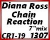 Diana Ross ChainReaction