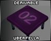 Derivable Table