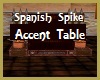 Spanish Accent Table 1