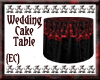 {EC}Red/Blk Cake Table