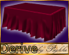 I~Derivable Table