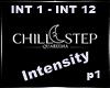 Intensity P1 |Q|