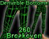 Derivable Bottoms *ST*