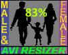 83% Short