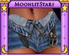 RLS Blue Jean Shorts DRV